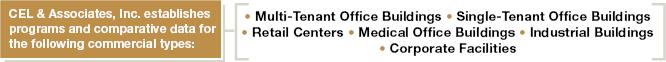 React T for Tenants - CEL Associates Survey Programs Comparative Data
